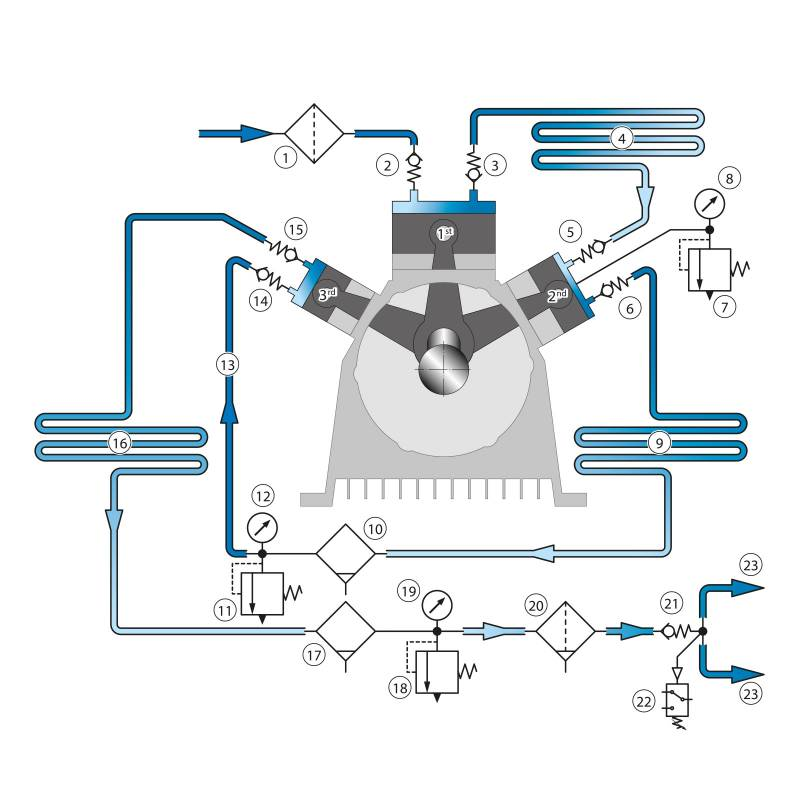 COLTRI MCH 16 SUPER SILENT EVO PRESSUR CIRCUIT
